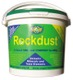 Soil Additives